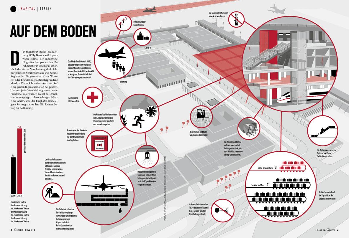 Erdgeschoss Grafik | Esther Gonstalla | Infografik | Cicero – Flughafen BER