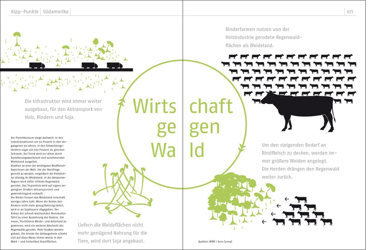 Erdgeschoss Grafik | Esther Gonstalla | Infografik | Das Klimabuch